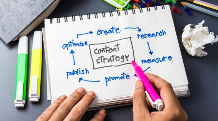 Write website content well